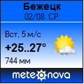 Погода отМетеоновы пог. Бежецк