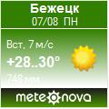 Погода от Метеоновы по г. Бежецк