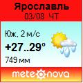 Погода от Метеоновы по г. Ярославль