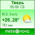 Погода от Метеоновы по г. Тверь