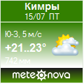 Погода от Метеоновы по г. Кимры