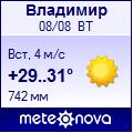Погода в городе кирове на две