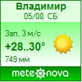 Погода от Метеоновы по г. Владимир