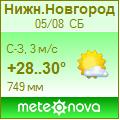 http://www.meteonova.ru/informer/PNG102_27553_808000_808000_E0FFE0_86FF86_FFFFFF_009900_4AFF4A.PNG