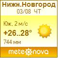 Погода от Метеоновы по г. Нижний Новгород