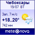 Показать прогноз погоды на месяц в москве