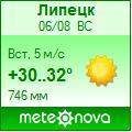 Погода от Метеоновы по г. Липецк