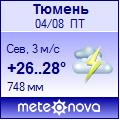 Погода г. Тюмень