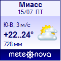 Погода от Метеоновы по г. Миасс