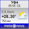 Погода от Метеоновы по г. Уфа