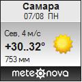 Погода от Метеоновы по г. Самара