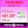Погода от Метеоновы по г. Киселевск