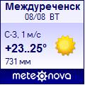 Погода от Метеоновы по г. Междуреченск