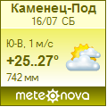 Погода от Метеоновы по г. Каменец-Подольский