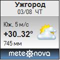 Погода от Метеоновы по г. Ужгород