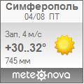 Погода от Метеоновы по г. Симферополь