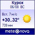 Погода в ушаковке белгородская область