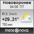 Погода от Метеоновы по г. Нововоронеж