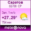 Погода от Метеоновы по г. Саратов