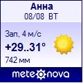Погода от Метеоновы по г. Анна