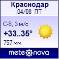 Погода от Метеоновы по г. Краснодар