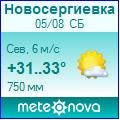 Погода от Метеоновы по г. Новосергиевка