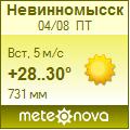 Погода от Метеоновы по г. Невинномысск