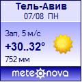 Погода от Метеоновы по г. Тель-Авив