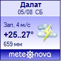 Погода от Метеоновы по г. Далат