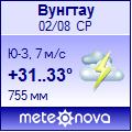 Погода от Метеоновы по г. Вунгтау