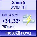Погода от Метеоновы по г. Ханой