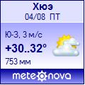 Погода от Метеоновы по г. Хюэ