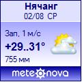 Погода от Метеоновы по г. Нячанг