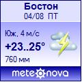Погода от Метеоновы по г. Бостон