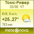 Погода от Метеоновы по г. Томс-Ривер