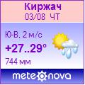 Киржач - прогноз погоды на 14 дней на Метеонове