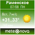 Погода от Метеоновы по г. Раменское