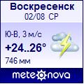 Погода в Воскресенске - прогноз Gismeteo