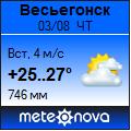 Погода отМетеоновы пог. Весьегонск