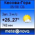 Погода отМетеоновы пог. Кесова Гора