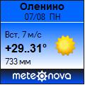 Погода отМетеоновы пог. Оленино