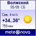 Погода от Метеоновы по г. Волжский