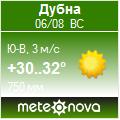 Погода от Метеоновы по г. Дубна