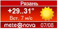 Погода от Метеоновы по г. Рязань