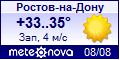 Погода от Метеоновы по г. Ростов-на-Дону