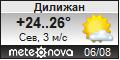 Погода от Метеоновы по г. Дилиджан