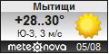 Погода от Метеоновы по г. Мытищи