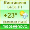 Погода от Метеоновы по г. Кингисепп