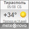 Погода от Метеоновы по г. Тирасполь