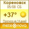 Погода от Метеоновы по г. Кореновск